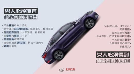 夏季来临,北京汽车好不好,你的身体知道