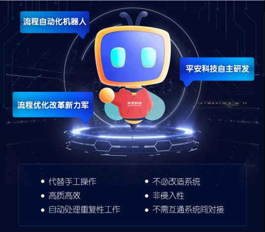 """技术+场景驱动平安科技RPA落地,AI赋能""""安小蜂""""实现产业增值"""